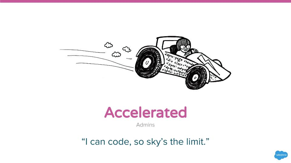 Accelerated Admins - I can code so the sky's the limit