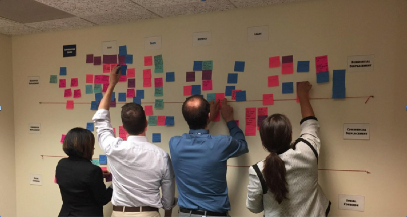 Team synthesizing issues, ideas, and trends (via @LAInnovates)