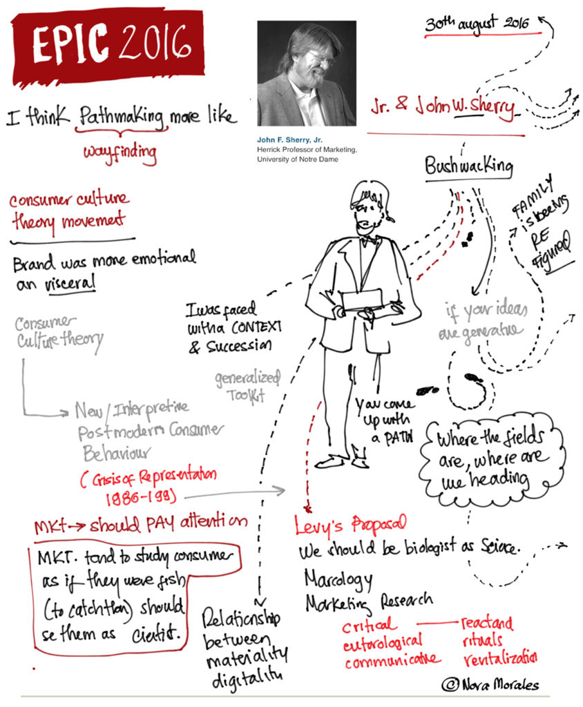 graphic notes from EPIC2016 keynote address by John F. Sherry, Jr & John W Sherry